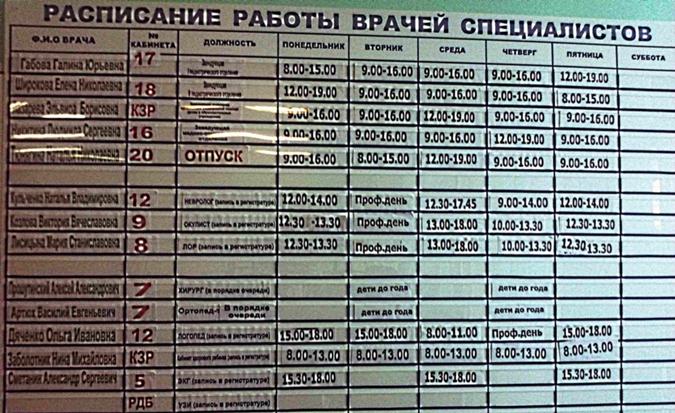 Детская поликлиника полярные зори регистратура