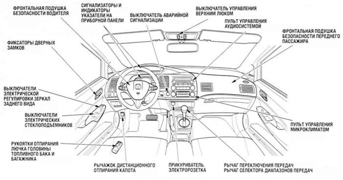 Инструкция Хонда Цивик 5Д